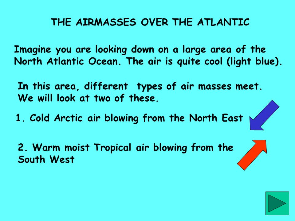 1. Cold Arctic air blowing from the North East 2. Warm moist Tropical air blowing from the South West Imagine you are looking down on a large area of