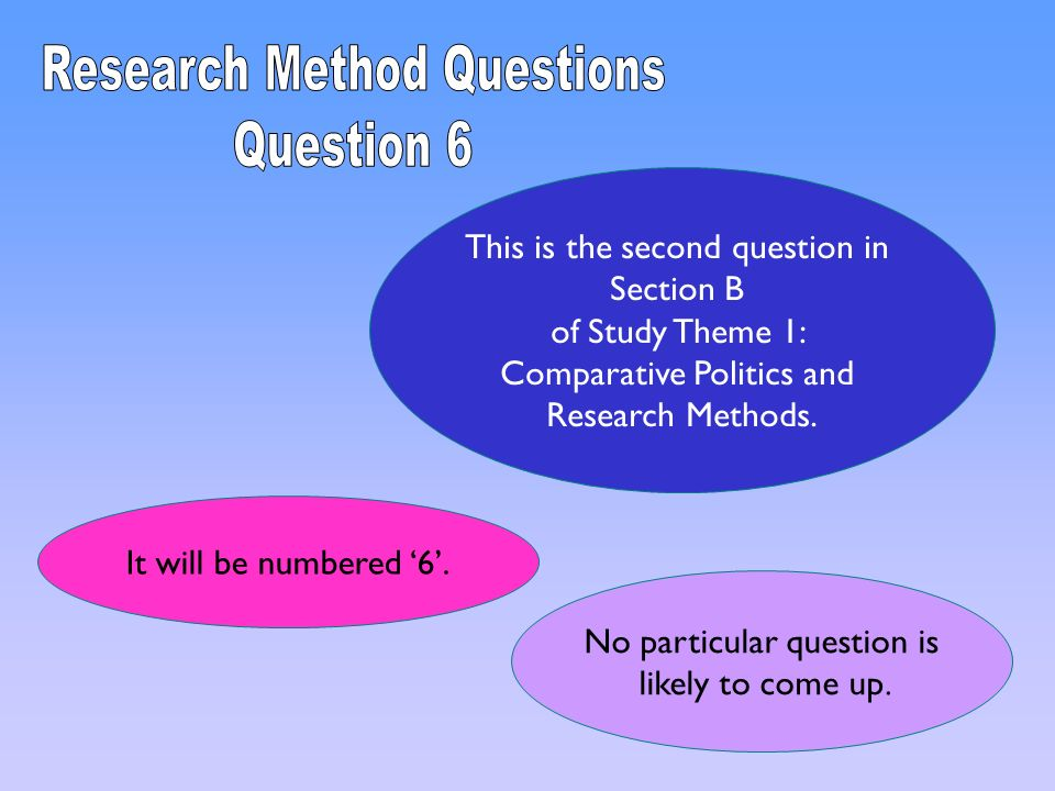 This is the second question in Section B of Study Theme 1: Comparative Politics and Research Methods. It will be numbered 6. No particular question is