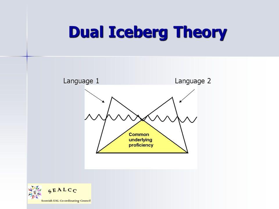 Dual Iceberg Theory Language 1Language 2