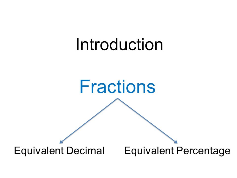 Introduction Fractions Equivalent DecimalEquivalent Percentage