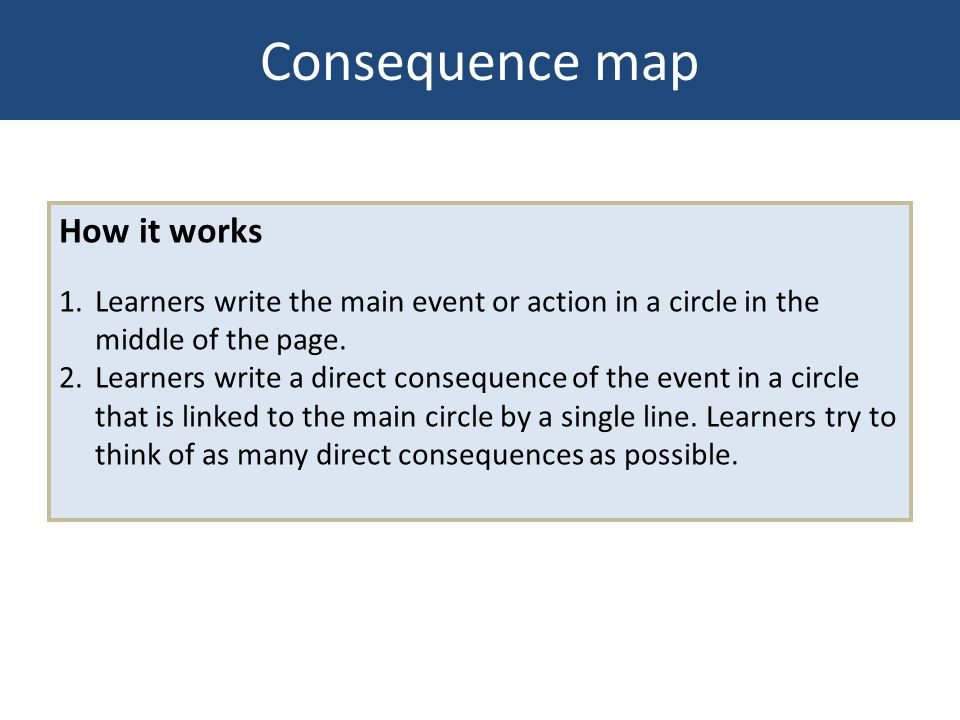 Consequence map How it works 1.Learners write the main event or action in a circle in the middle of the page. 2.Learners write a direct consequence of