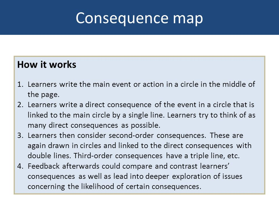 Consequence map How it works 1.Learners write the main event or action in a circle in the middle of the page.