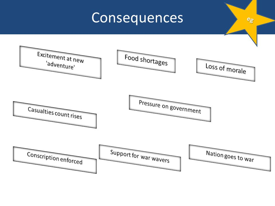 Consequenceseg