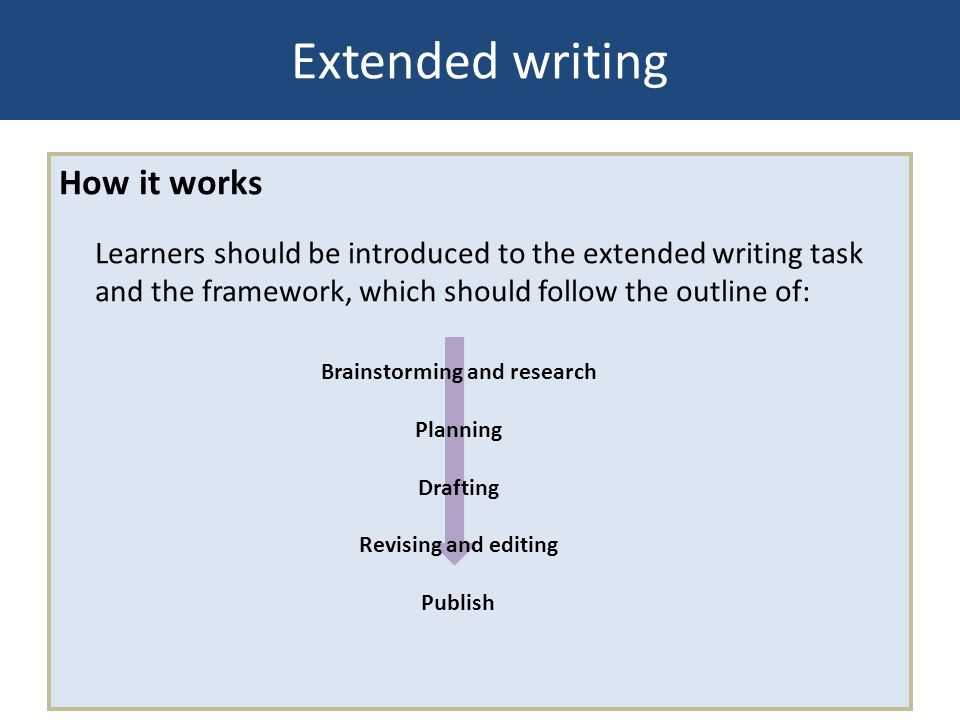 Extended writing How it works Learners should be introduced to the extended writing task and the framework, which should follow the outline of: Brains