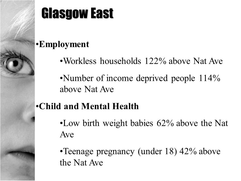 Glasgow East Employment Workless households 122% above Nat Ave Number of income deprived people 114% above Nat Ave Child and Mental Health Low birth w