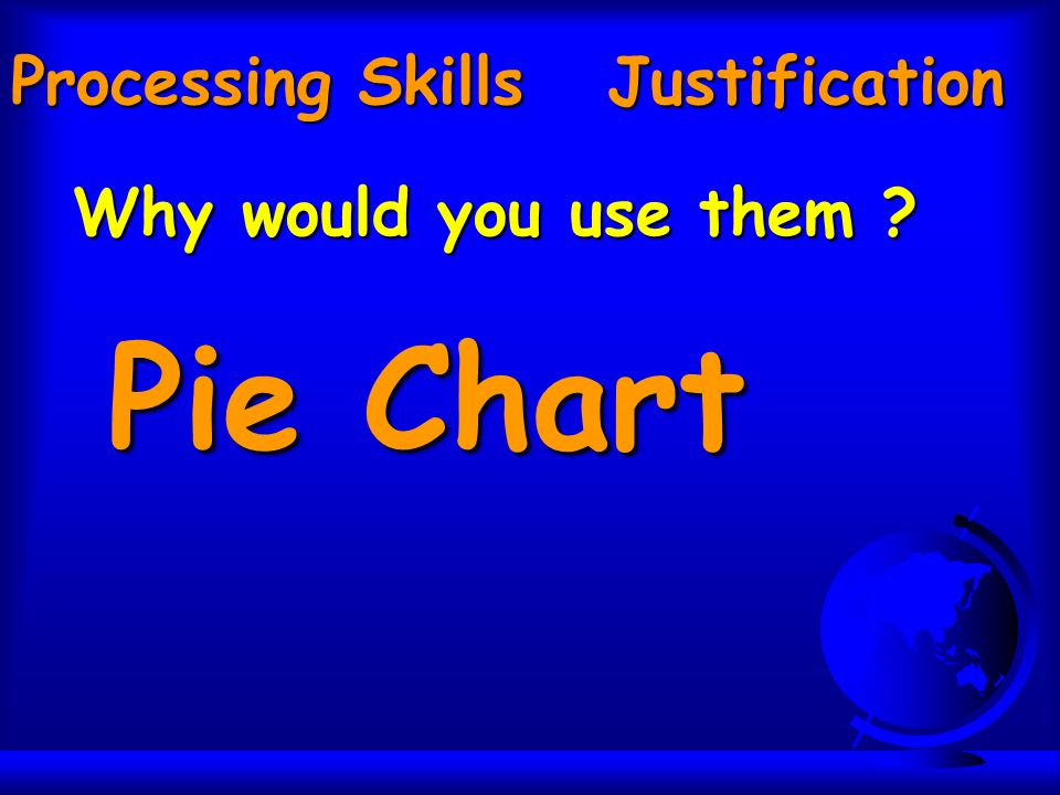 Processing Skills Justification Why would you use them ? Pie Chart