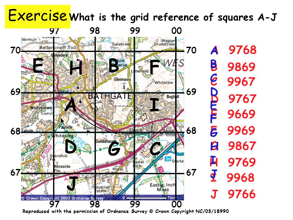 97 98 99 00 69 68 67 70 Exercise What is the grid reference of squares A-J A B C D E F G H I J A 9768 B 9869 C 9967 D 9767 E 9669 F 9969 G 9867 H 9769
