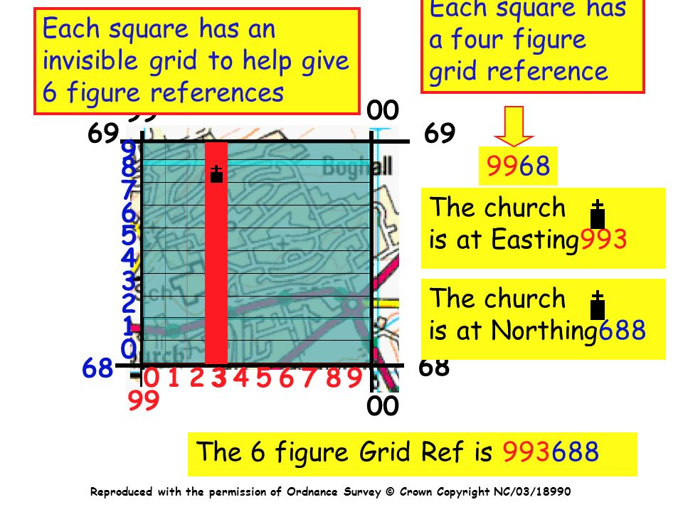 99 00 69 68 69 00 68 5012346789 Each square has an invisible grid to help give 6 figure references Each square has a four figure grid reference 9968 9