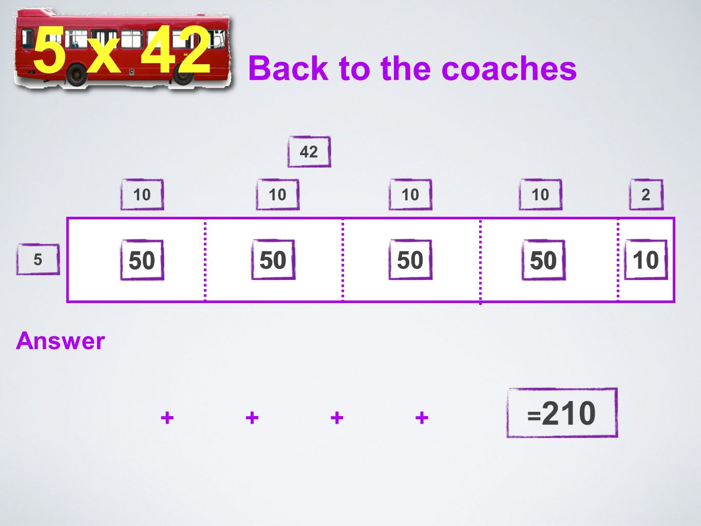 5 42 50 10 2 50 +++ = 210 Back to the coaches 50 10 + 5 x 42 5 x 42 Answer