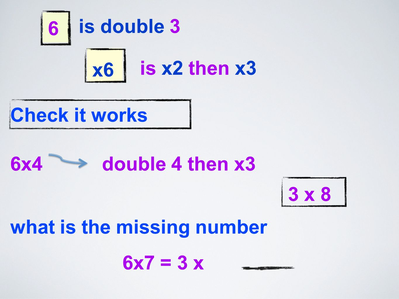 Check it works 6x4 double 4 then x3 what is the missing number 6x7 = 3 x 3 x 8 x6 is x2 then x3 6 is double 3