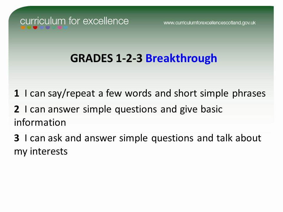 GRADES 1-2-3 Breakthrough 1 I can say/repeat a few words and short simple phrases 2 I can answer simple questions and give basic information 3 I can a