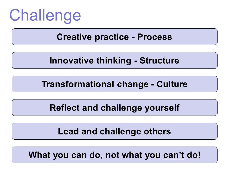 Creative practice - Process Innovative thinking - Structure Transformational change - Culture Reflect and challenge yourself Lead and challenge others
