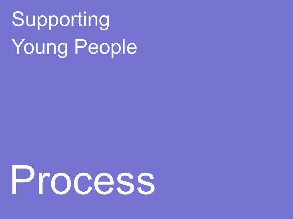 Supporting Young People Process