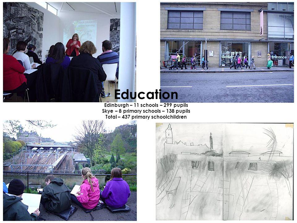 Education Edinburgh – 11 schools – 299 pupils Skye – 8 primary schools – 138 pupils Total – 437 primary schoolchildren
