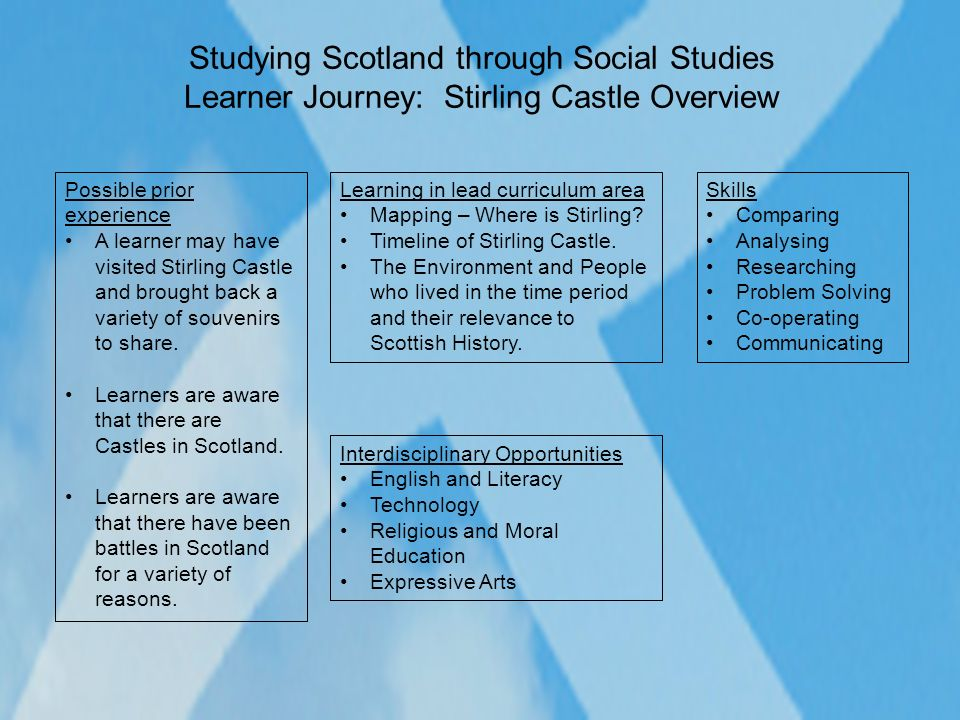 Studying Scotland through Social Studies Learner Journey: Stirling Castle Overview Possible prior experience A learner may have visited Stirling Castle and brought back a variety of souvenirs to share.