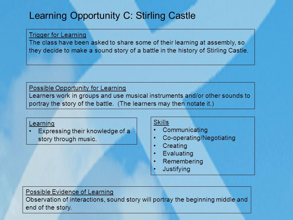 Learning Opportunity C: Stirling Castle Trigger for Learning The class have been asked to share some of their learning at assembly, so they decide to make a sound story of a battle in the history of Stirling Castle.