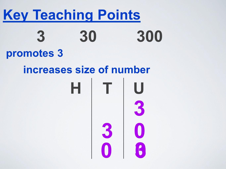 3.00 no tenths no hundredths U th h th 3 3 3 0. 3 3.0.. 0 0