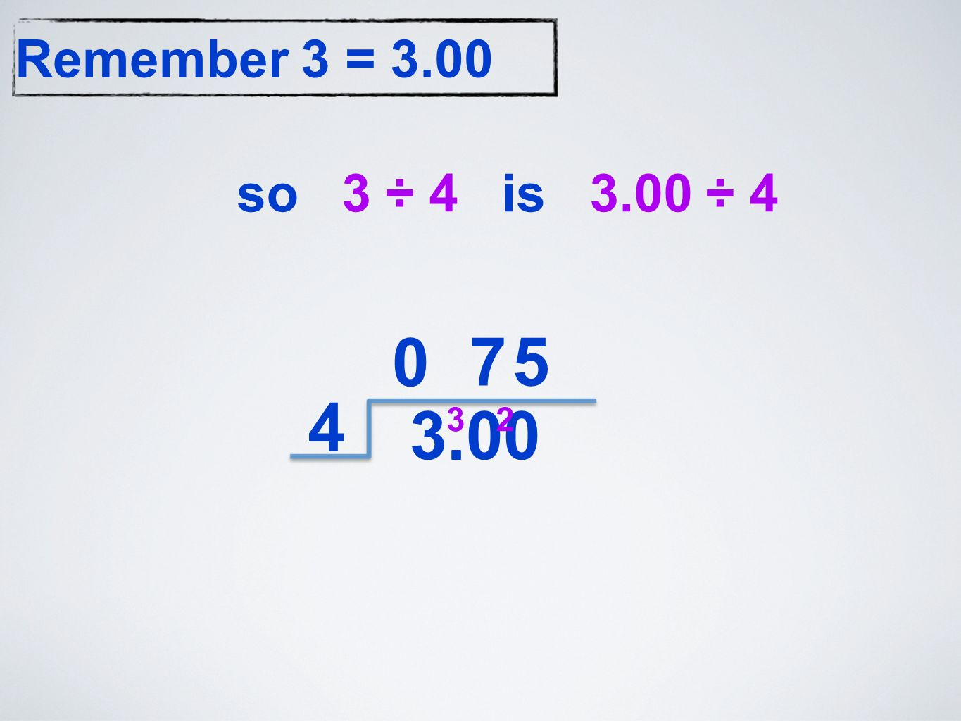 Remember 3 = 3.00 4 3.00 0 3. 75 2 so 3 ÷ 4 is 3.00 ÷ 4