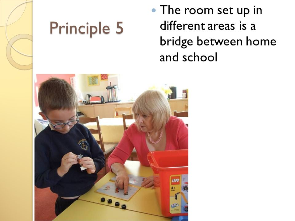 Principle 5 The room set up in different areas is a bridge between home and school