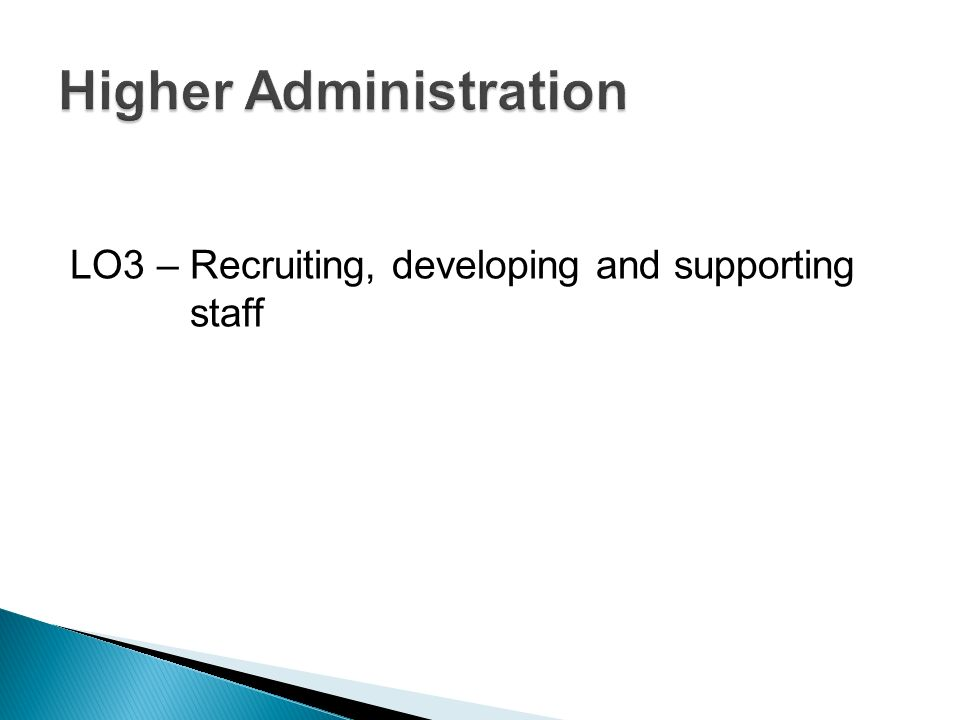 LO3 – Recruiting, developing and supporting staff