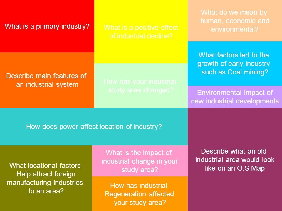 Describe main features of an industrial system What is a primary industry.