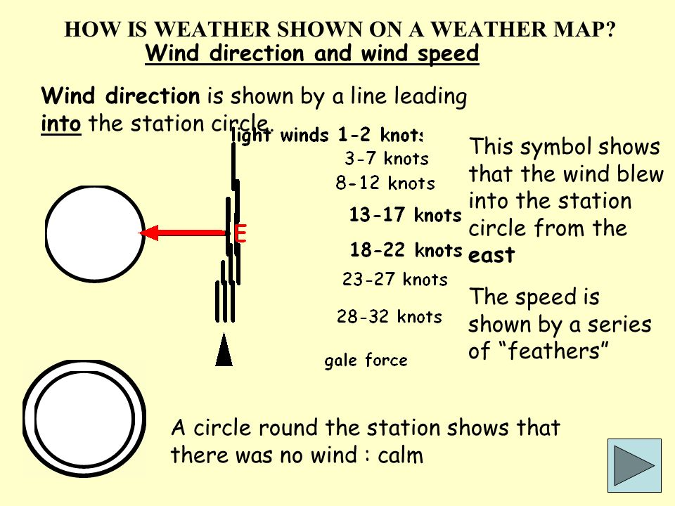 HOW IS WEATHER SHOWN ON A WEATHER MAP? Wind direction and wind speed Wind direction is shown by a line leading into the station circle. This symbol sh
