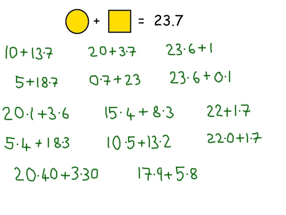 Use these fractions to write two addition, two subtraction and two multiplication sums.