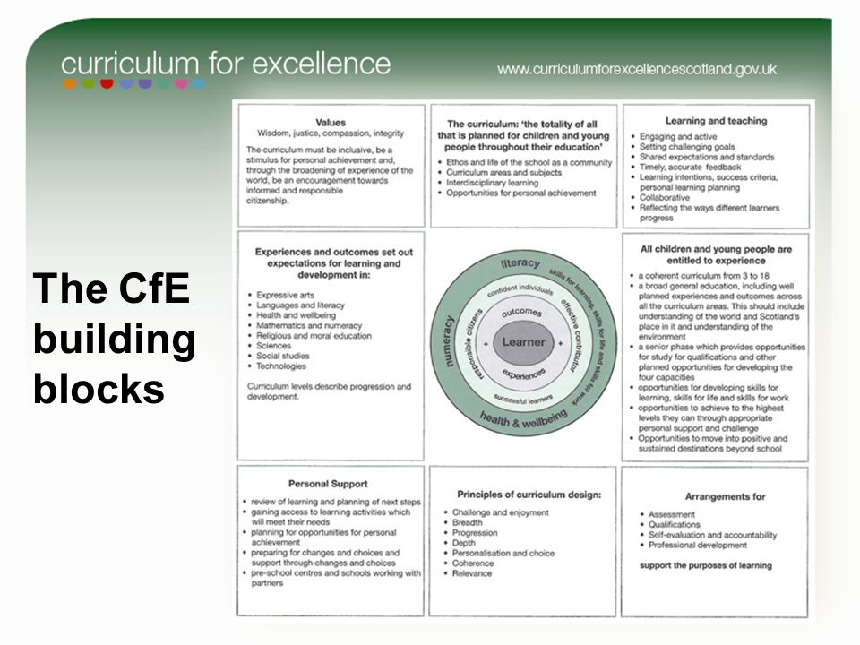 The CfE building blocks