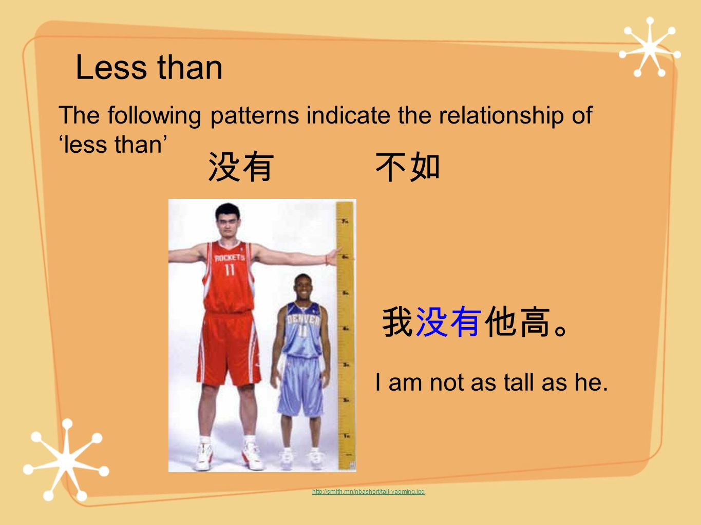 http://smith.mn/nbashort/tall-yaoming.jpg Less than The following patterns indicate the relationship of less than I am not as tall as he.