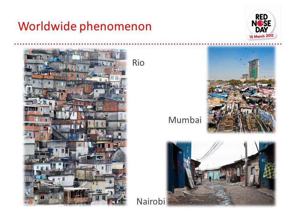 Worldwide phenomenon Nairobi Rio Mumbai