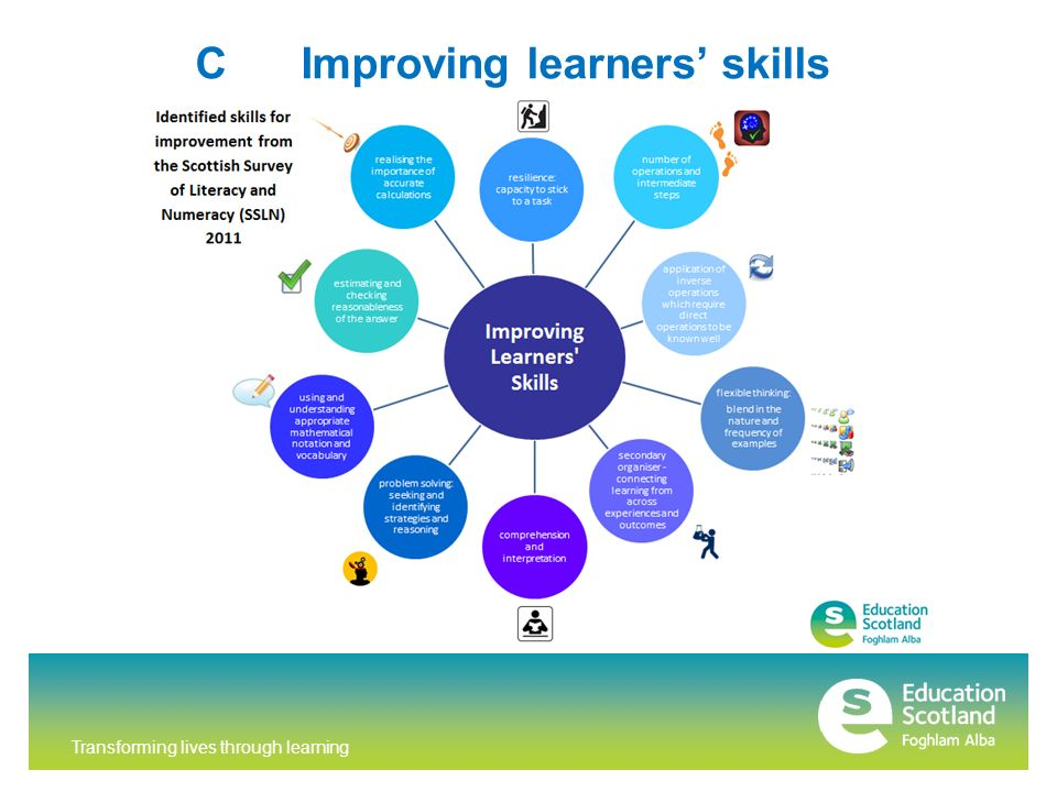 Transforming lives through learning CImproving learners skills