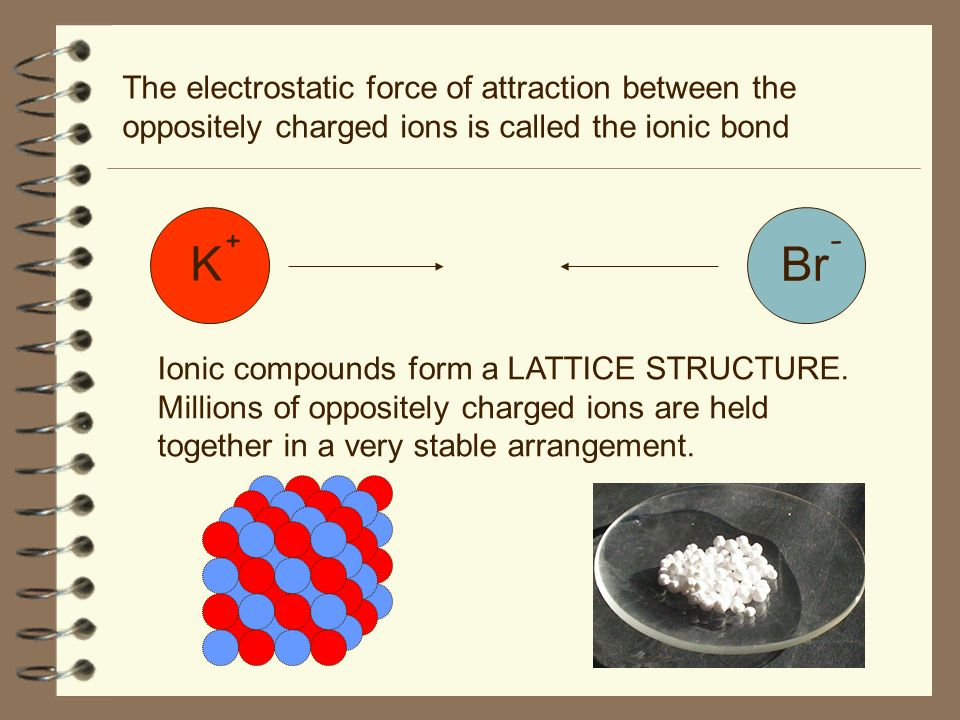 Bonding Continuum We can place each of the types of intermolecular bond in one continuous series based on how much ionic character the bond displays.
