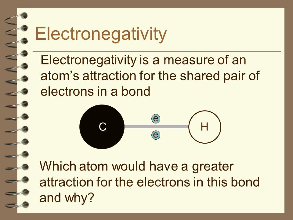 Electronegativity Electronegativity is a measure of an atoms attraction for the shared pair of electrons in a bond e e C H Which atom would have a greater attraction for the electrons in this bond and why