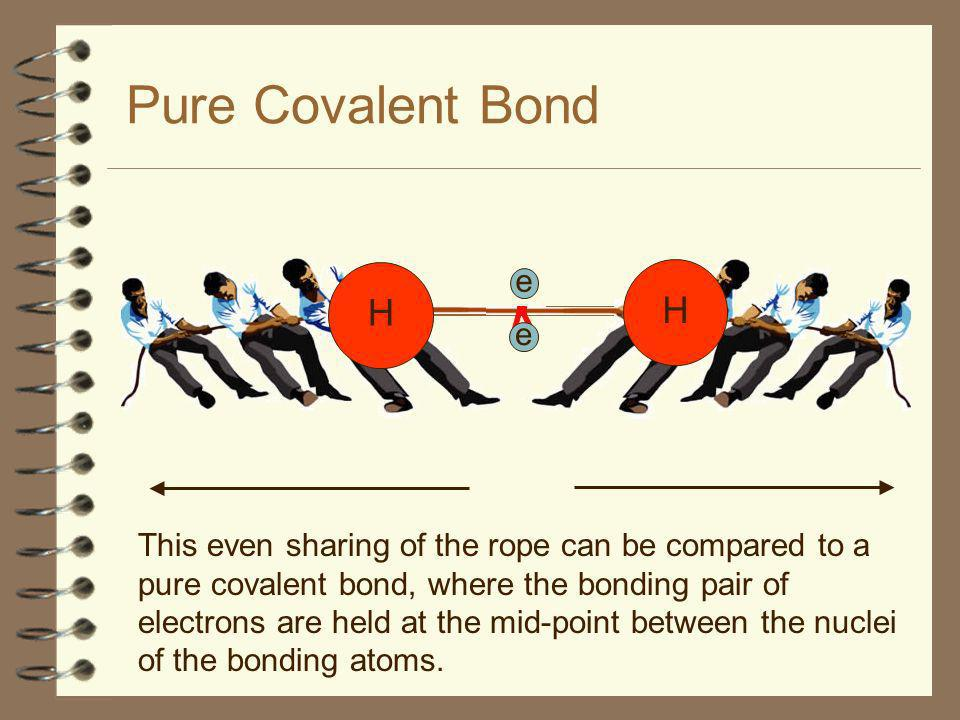 Covalent Bonding Picture a tug-of-war: If both teams pull with the same force the mid-point of the rope will not move.