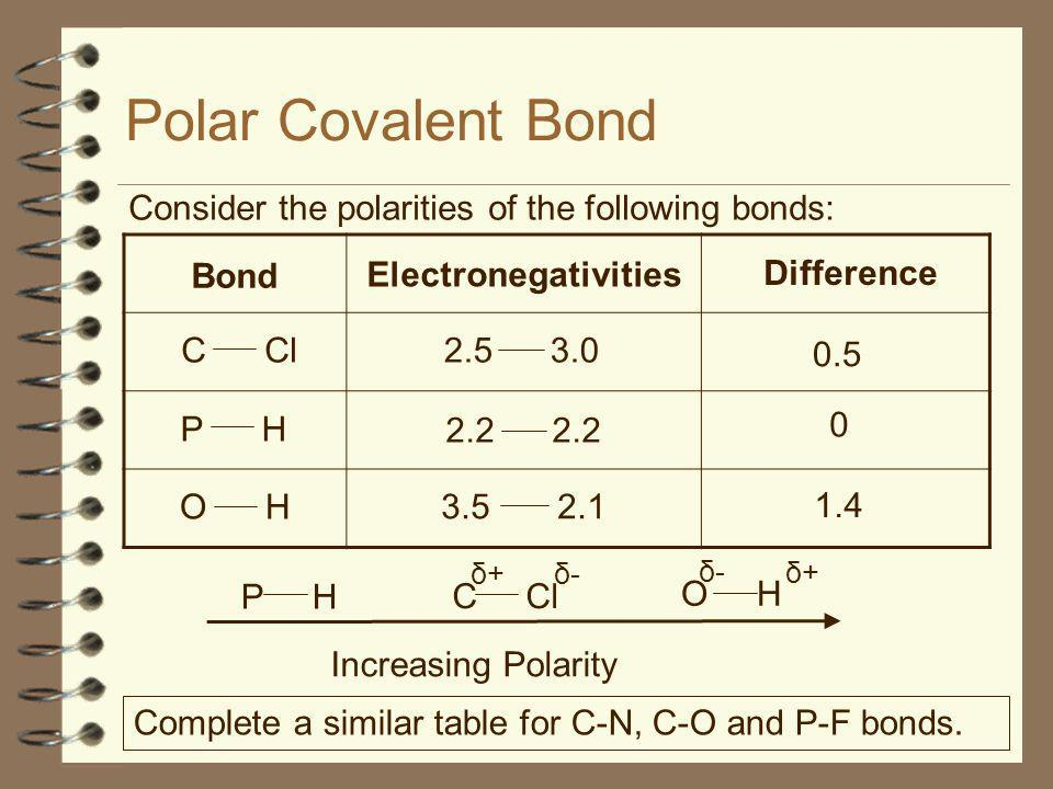 Polar Covalent Bond In general, the electrons in a covalent bond are not equally shared. e.g. δ- indicates where the bonding electrons are most likely