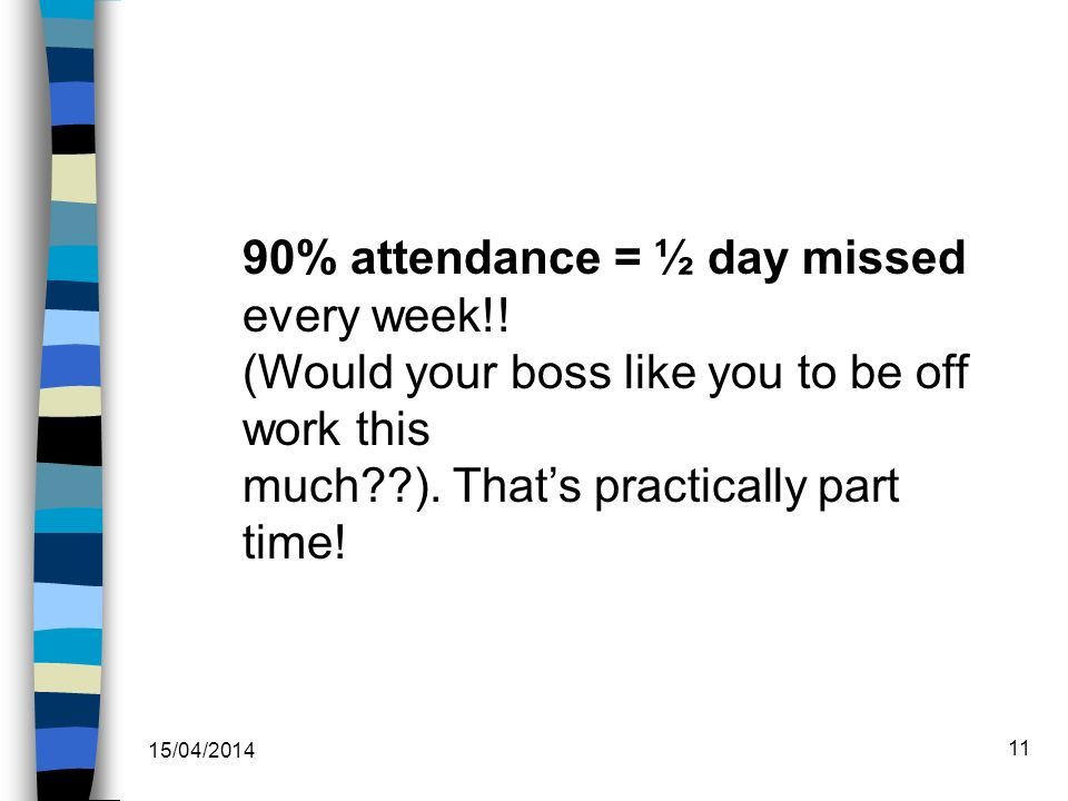 90% attendance = ½ day missed every week!! (Would your boss like you to be off work this much??). Thats practically part time! 15/04/2014 11