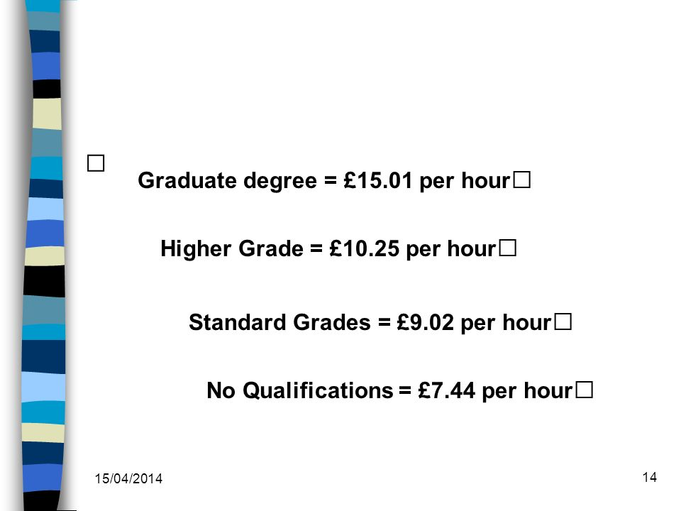 Higher Grade = £10.25 per hour Standard Grades = £9.02 per hour No Qualifications = £7.44 per hour Graduate degree = £15.01 per hour 15/04/