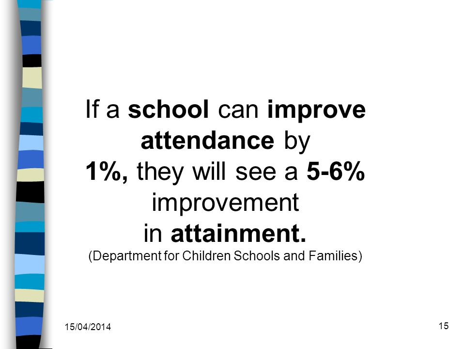 If a school can improve attendance by 1%, they will see a 5-6% improvement in attainment. (Department for Children Schools and Families) 15/04/2014 15