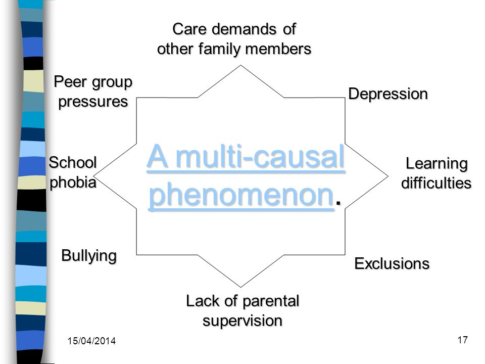 A multi-causal phenomenonA multi-causal phenomenon.