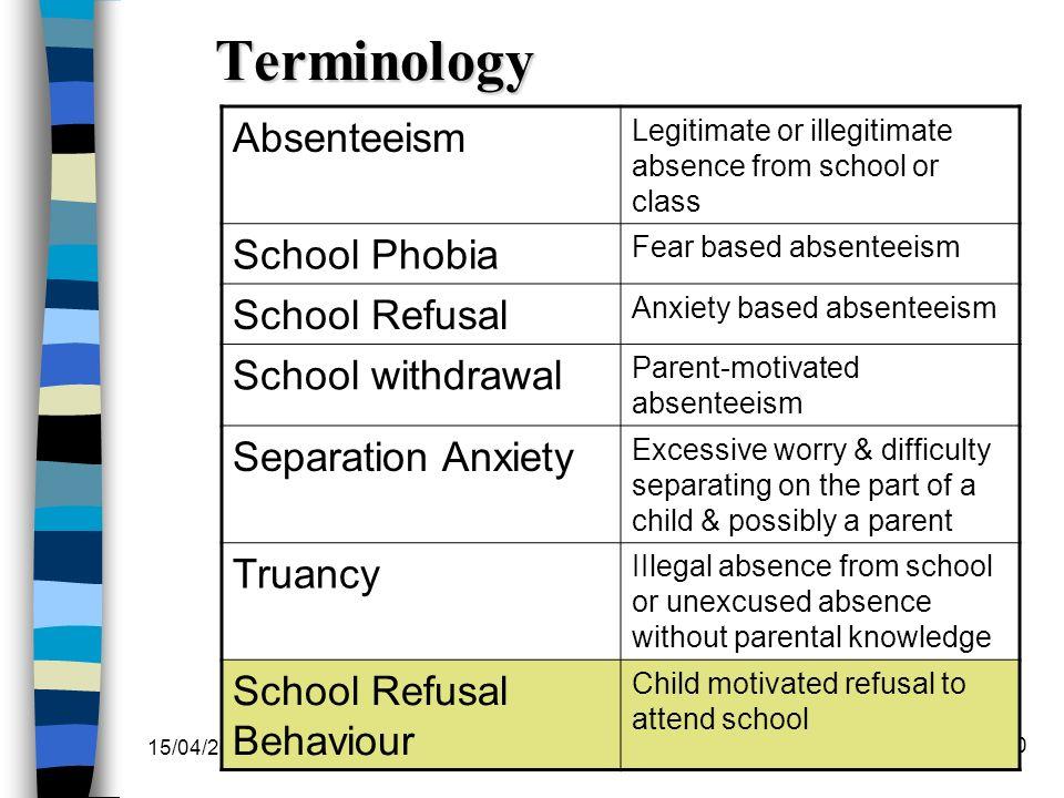 Terminology 15/04/2014 20 Absenteeism Legitimate or illegitimate absence from school or class School Phobia Fear based absenteeism School Refusal Anxi