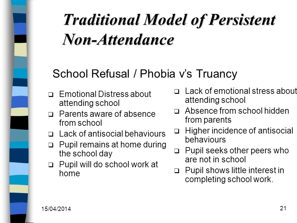 Traditional Model of Persistent Non-Attendance Emotional Distress about attending school Parents aware of absence from school Lack of antisocial behav