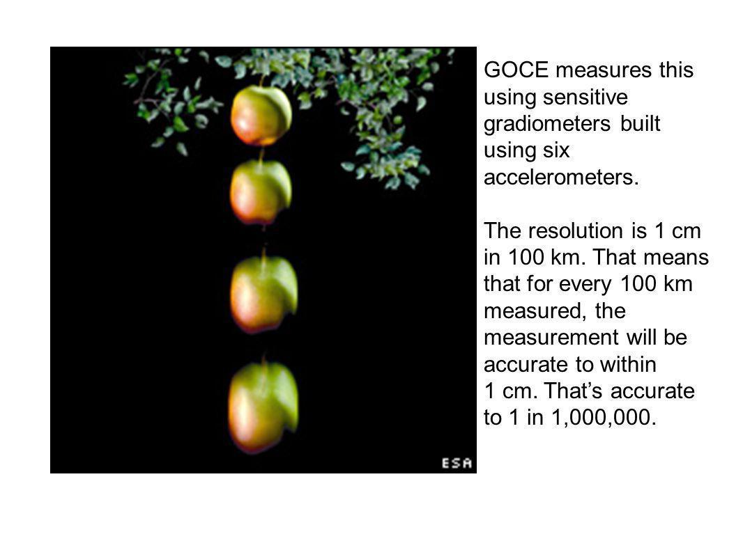 GOCE measures this using sensitive gradiometers built using six accelerometers.