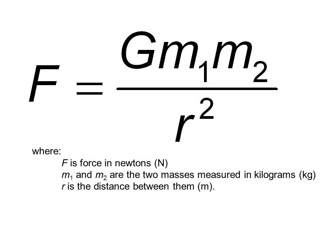 Credits: ESA where: F is force in newtons (N) m 1 and m 2 are the two masses measured in kilograms (kg) r is the distance between them (m).