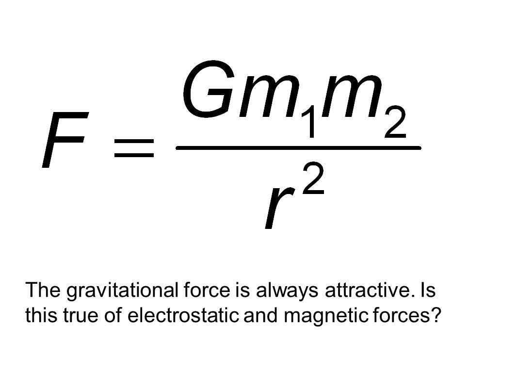 Credits: ESA The gravitational force is always attractive.