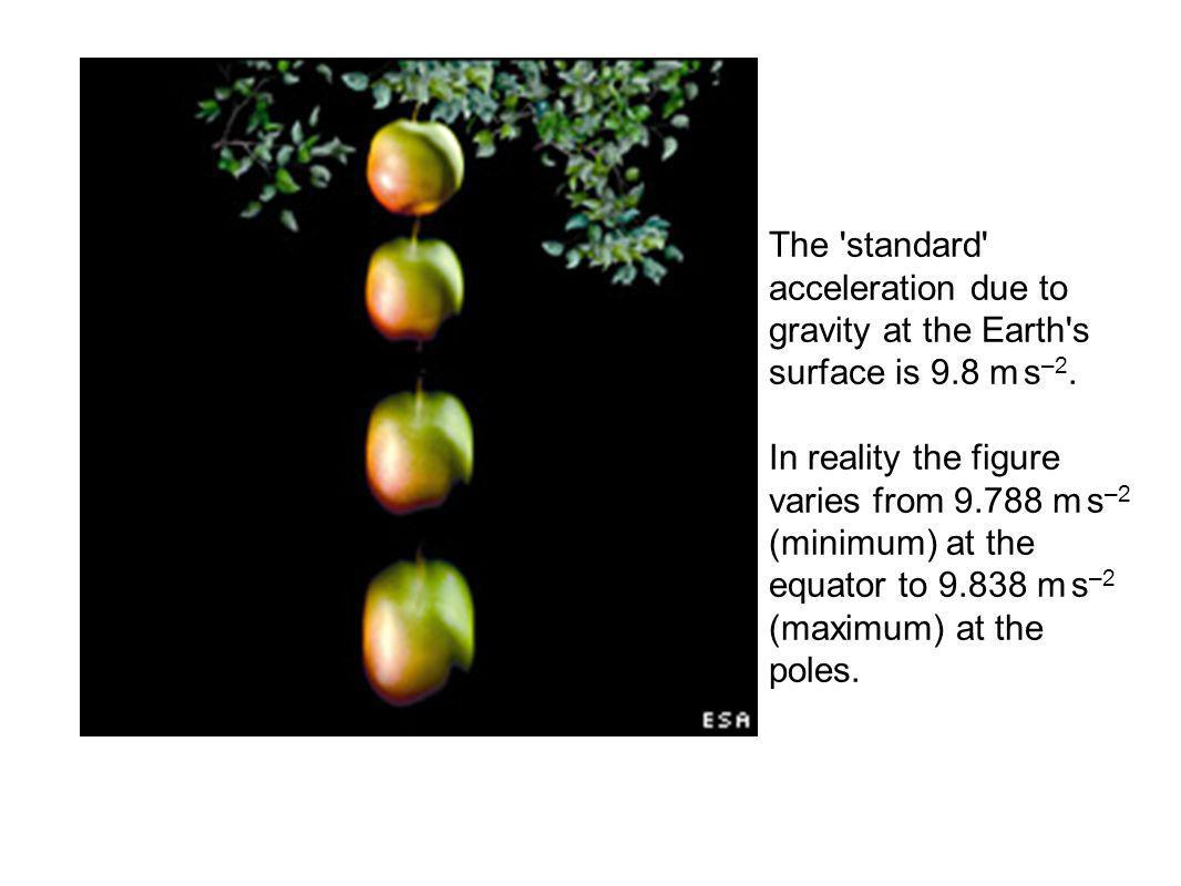 Newtons theory proposed that the moon stays in place as a result of the same force that causes an apple to fall from a tree.