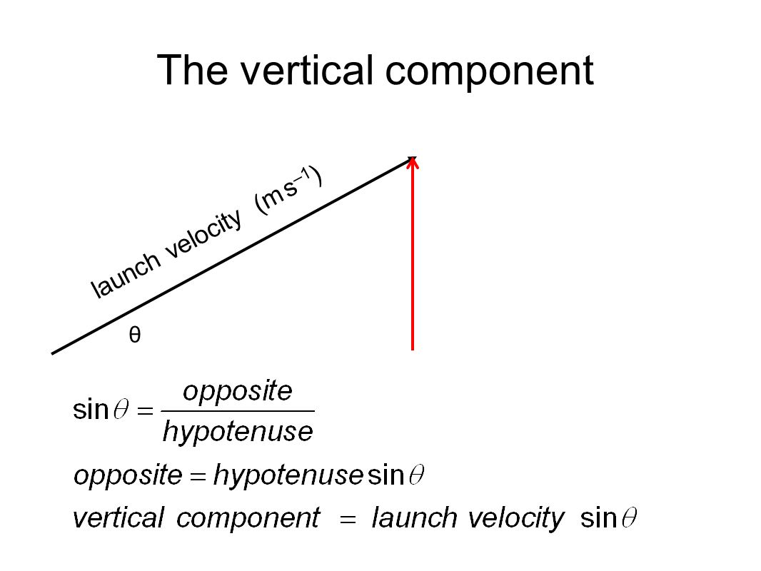 The horizontal component launch velocity (m s –1 ) θ