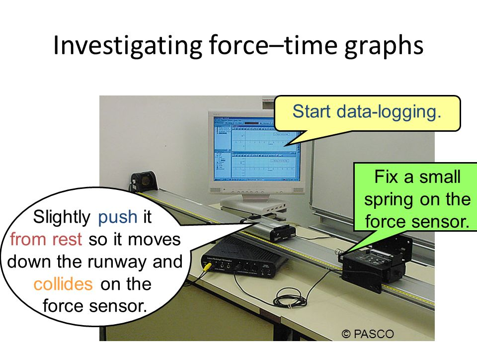 Investigating force–time graphs Fix a small spring on the force sensor. Start data-logging. Slightly push it from rest so it moves down the runway and