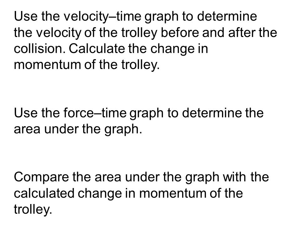 Use the velocity–time graph to determine the velocity of the trolley before and after the collision. Calculate the change in momentum of the trolley.