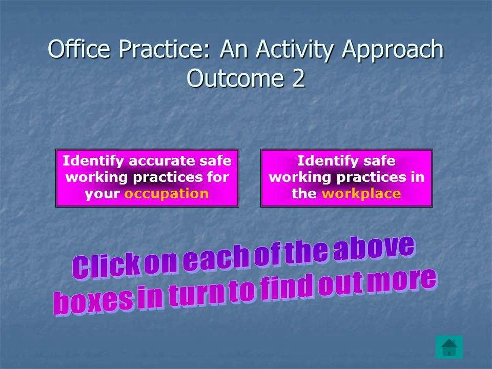 Office Practice: An Activity Approach Outcome 2 Identify accurate safe working practices for your occupation Identify safe working practices in the workplace