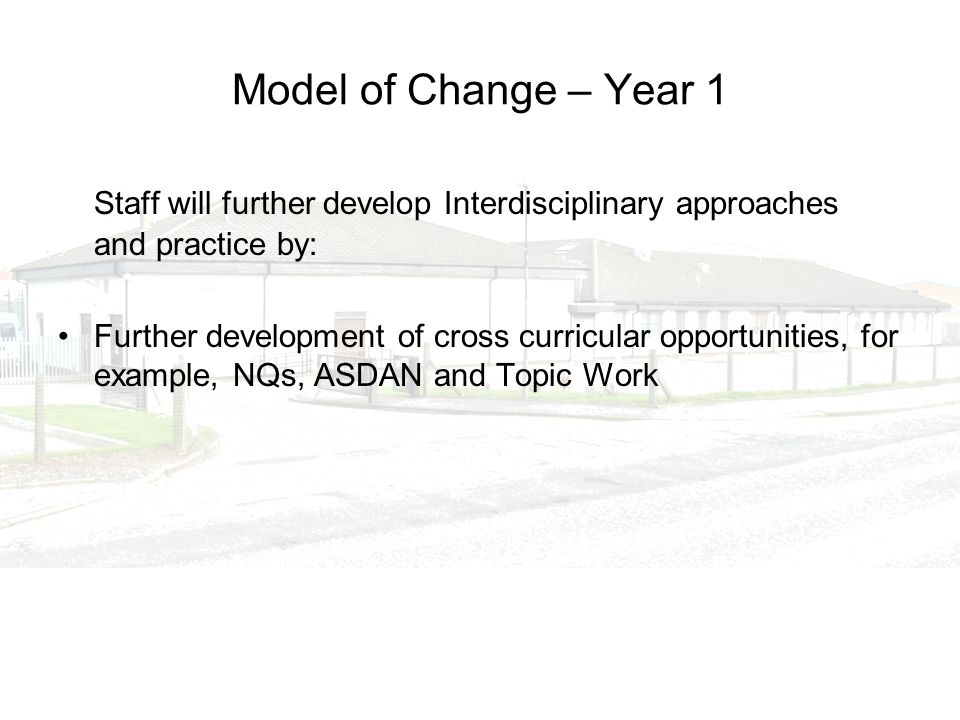 Model of Change – Year 1 Staff will further develop Interdisciplinary approaches and practice by: Further development of cross curricular opportunitie